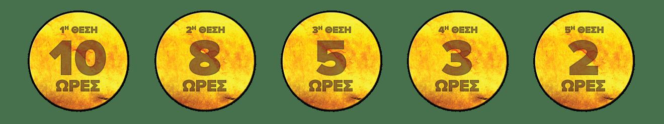 pubg_prizes_hor